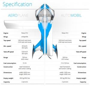 Aeromobil Specifications